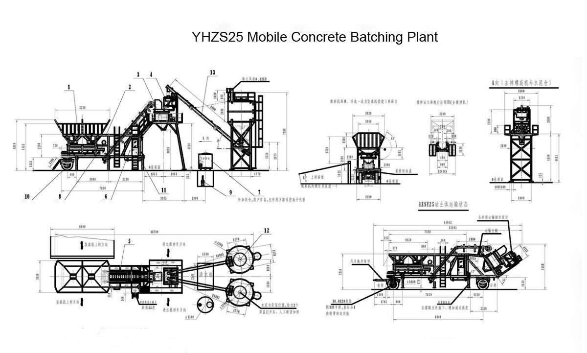 yhzs25 mobile concrete batching plant